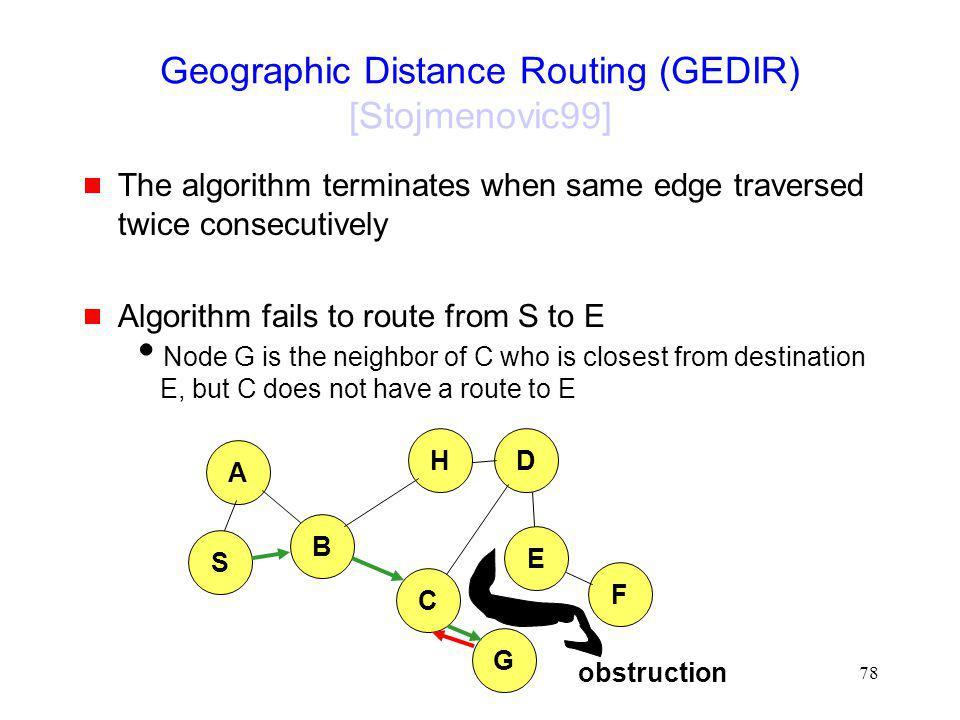 Geographic Distance Routing (GEDIR) [Stojmenovic99]